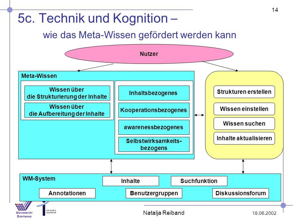 5c. Technik und Kognition – wie das Meta-Wissen gefördert werden kann