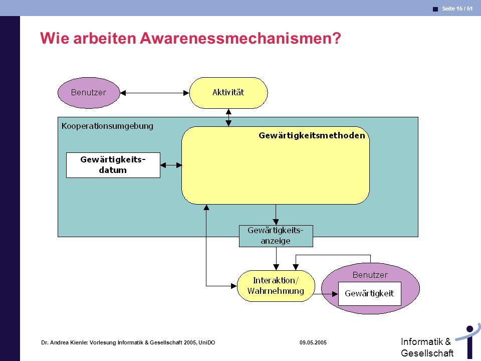 Wie arbeiten Awarenessmechanismen