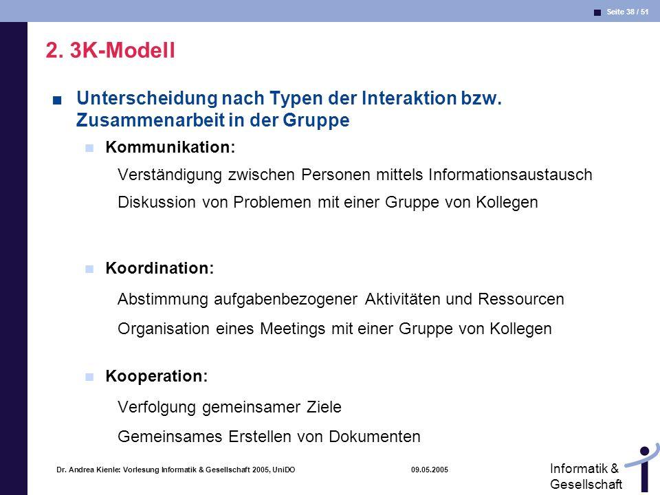 2. 3K-Modell Unterscheidung nach Typen der Interaktion bzw. Zusammenarbeit in der Gruppe. Kommunikation: