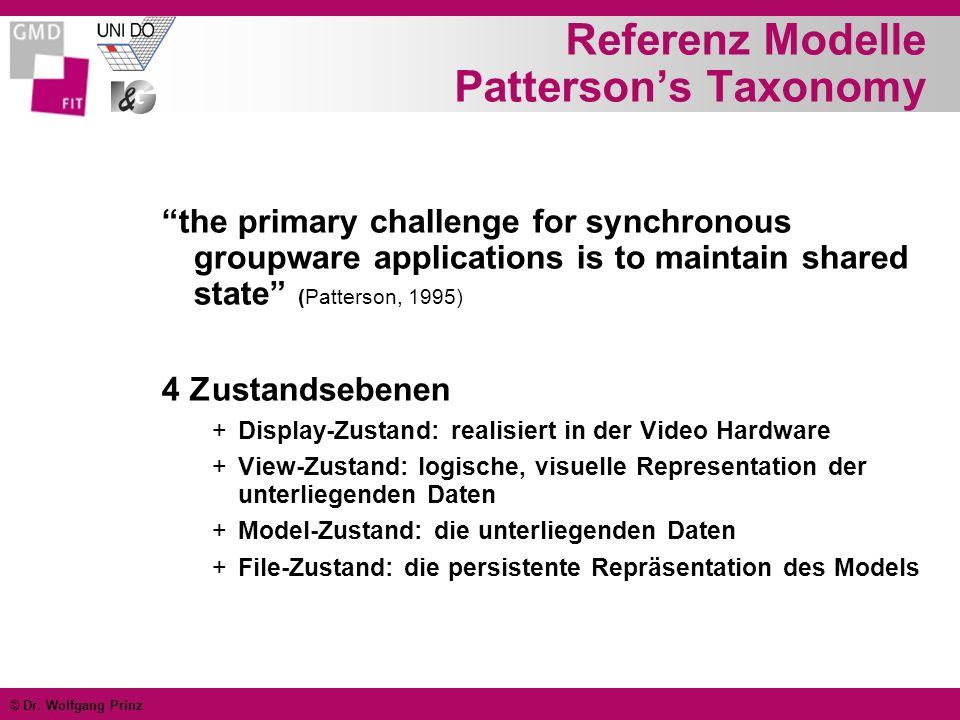 Referenz Modelle Patterson's Taxonomy