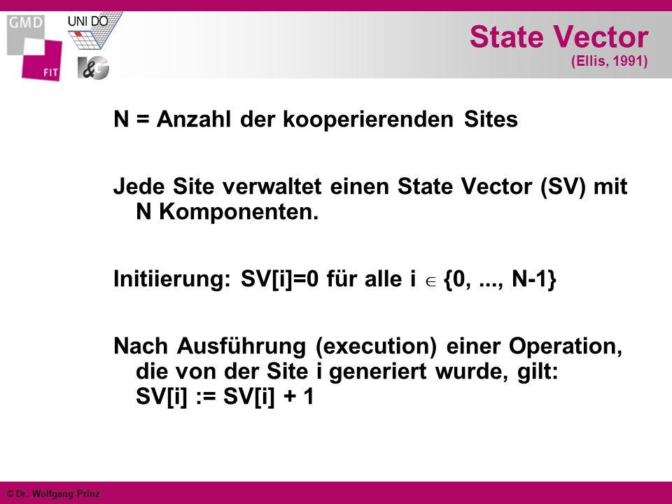 State Vector (Ellis, 1991) N = Anzahl der kooperierenden Sites