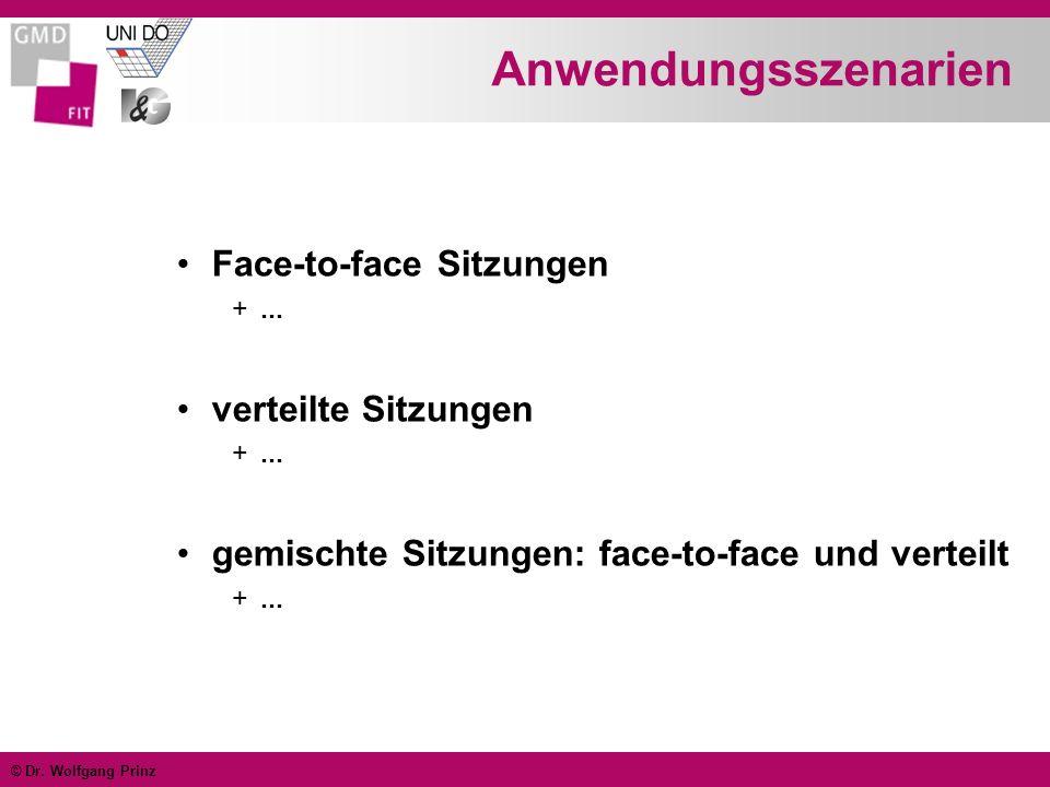 Anwendungsszenarien Face-to-face Sitzungen verteilte Sitzungen