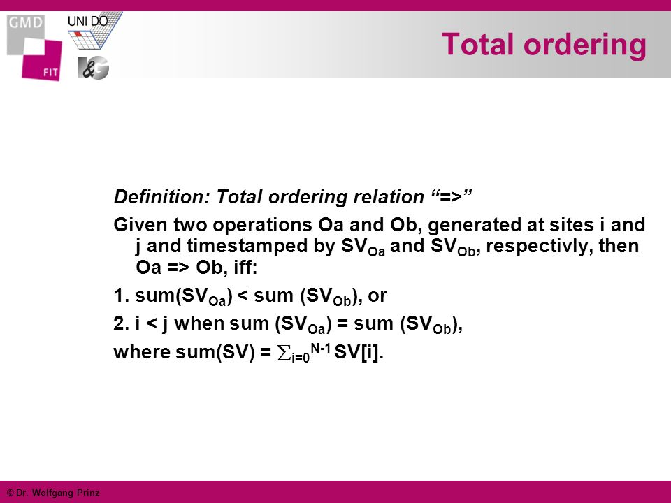 Total ordering Definition: Total ordering relation =>