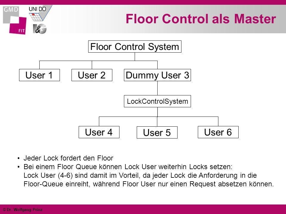 Floor Control als Master