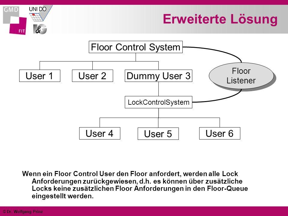 Erweiterte Lösung Floor Control System User 1 User 2 Dummy User 3
