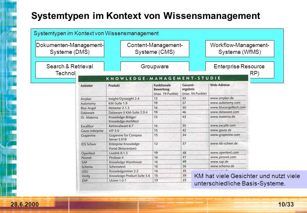 Systemtypen im Kontext von Wissensmanagement