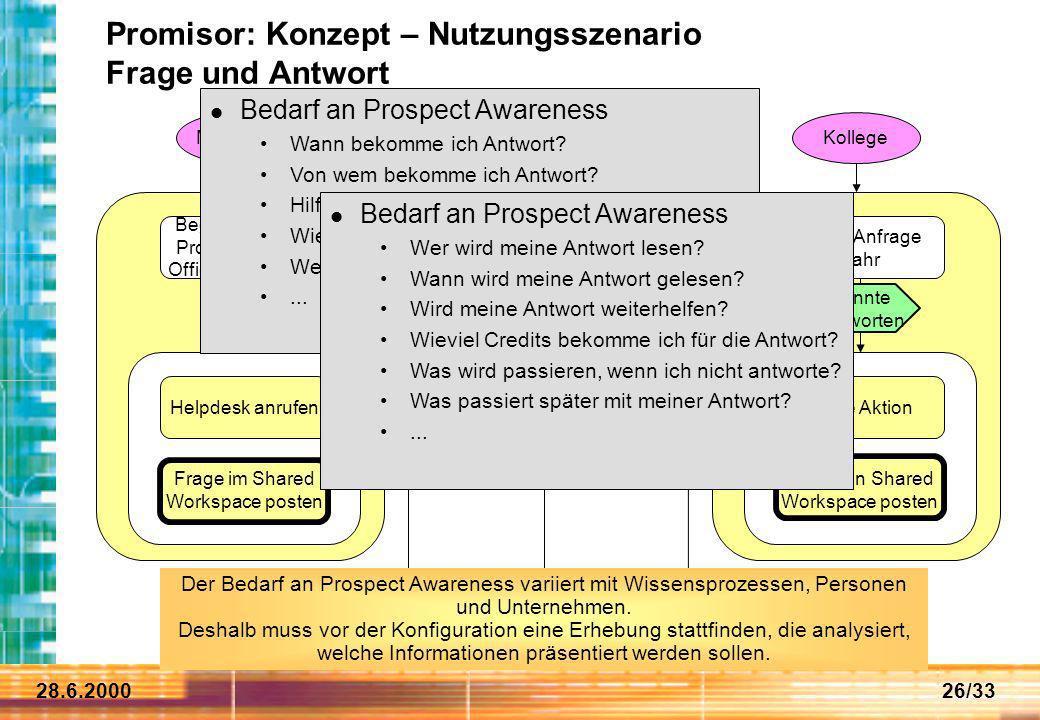 Promisor: Konzept – Nutzungsszenario Frage und Antwort