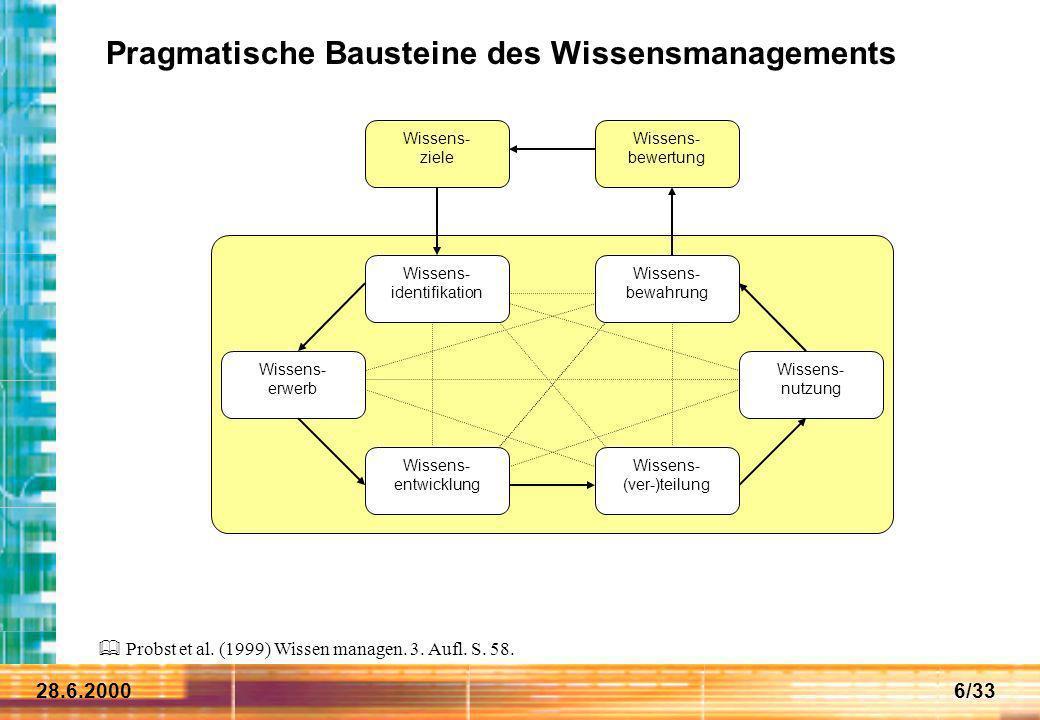 Pragmatische Bausteine des Wissensmanagements