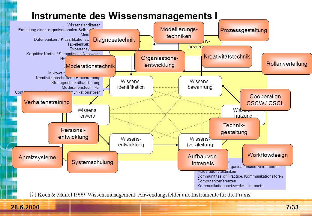 Instrumente des Wissensmanagements I