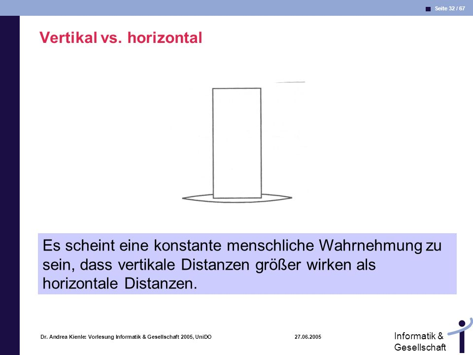 Vertikal vs. horizontal