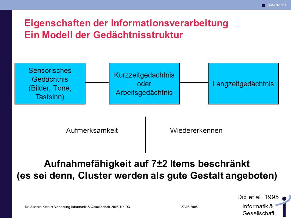 Aufnahmefähigkeit auf 7±2 Items beschränkt