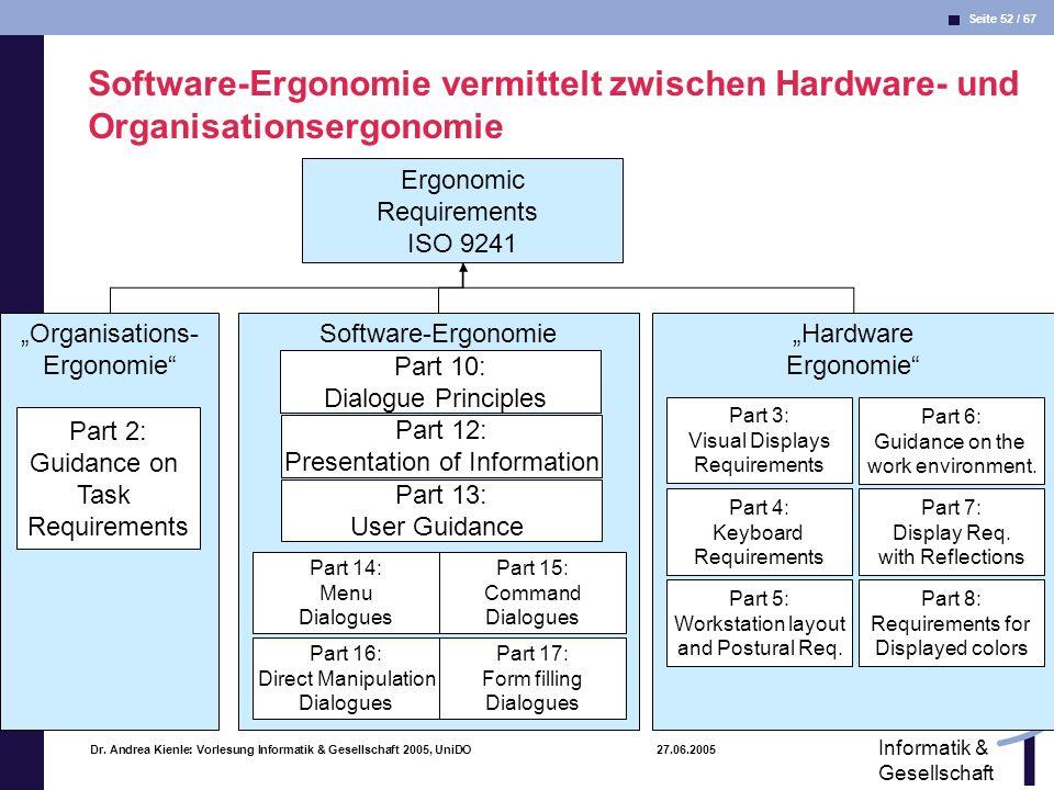 Software-Ergonomie vermittelt zwischen Hardware- und Organisationsergonomie