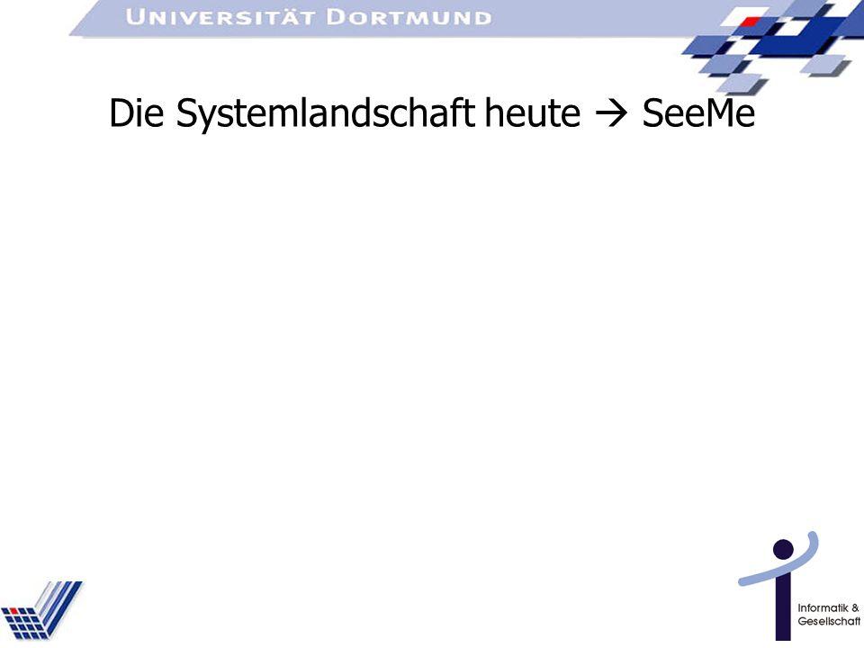 Die Systemlandschaft heute  SeeMe