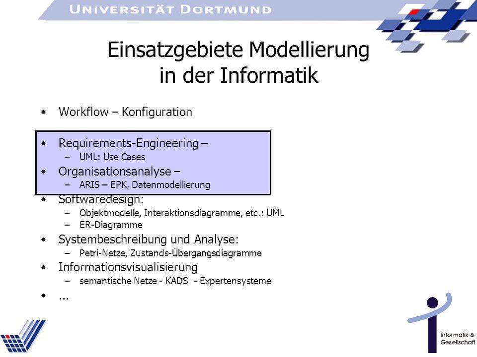 Einsatzgebiete Modellierung in der Informatik