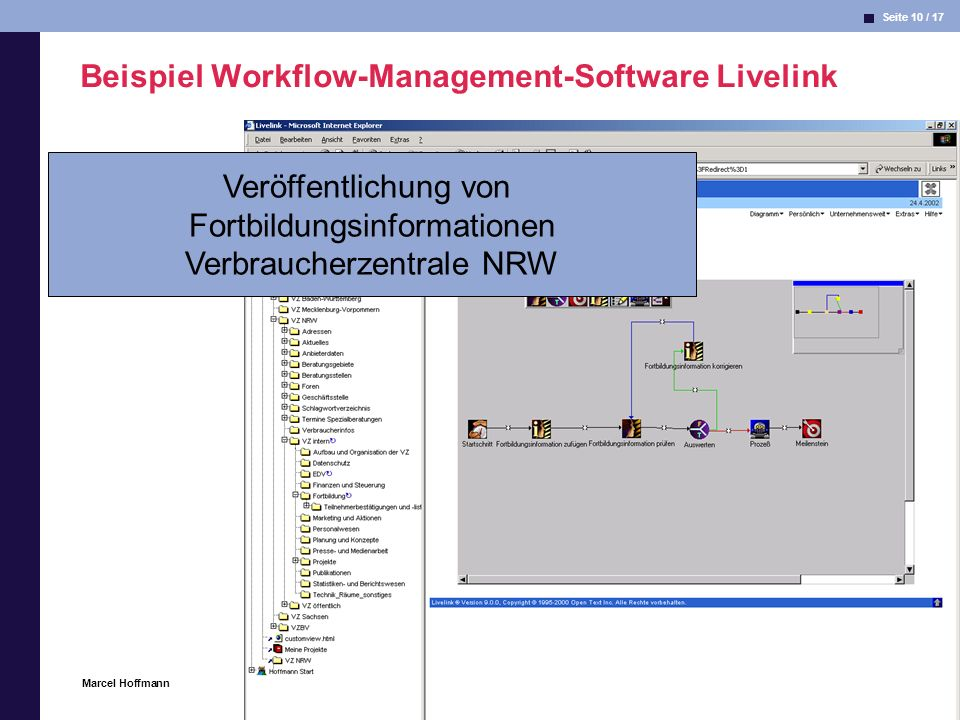 Beispiel Workflow-Management-Software Livelink