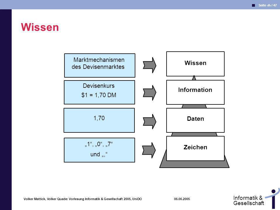 Wissen Wissen Information Daten Zeichen Marktmechanismen
