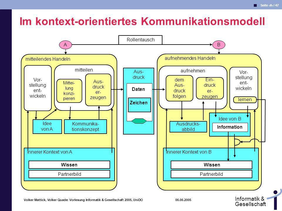 Im kontext-orientiertes Kommunikationsmodell