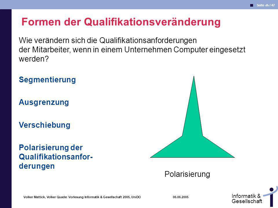 Formen der Qualifikationsveränderung