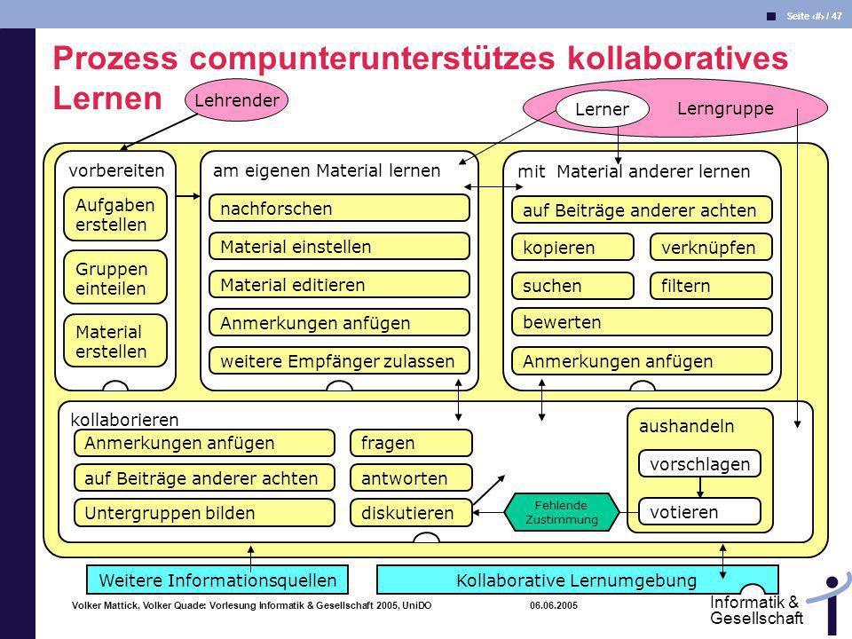 Prozess compunterunterstützes kollaboratives Lernen