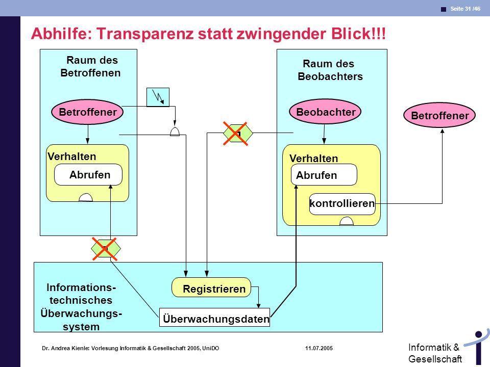 Abhilfe: Transparenz statt zwingender Blick!!!