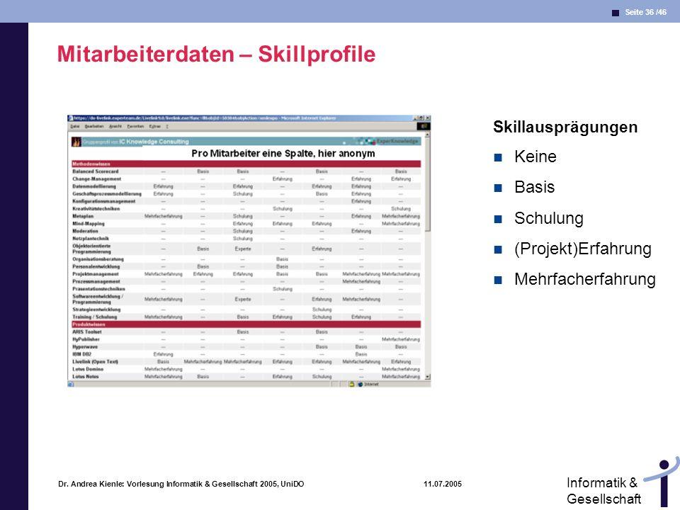Mitarbeiterdaten – Skillprofile