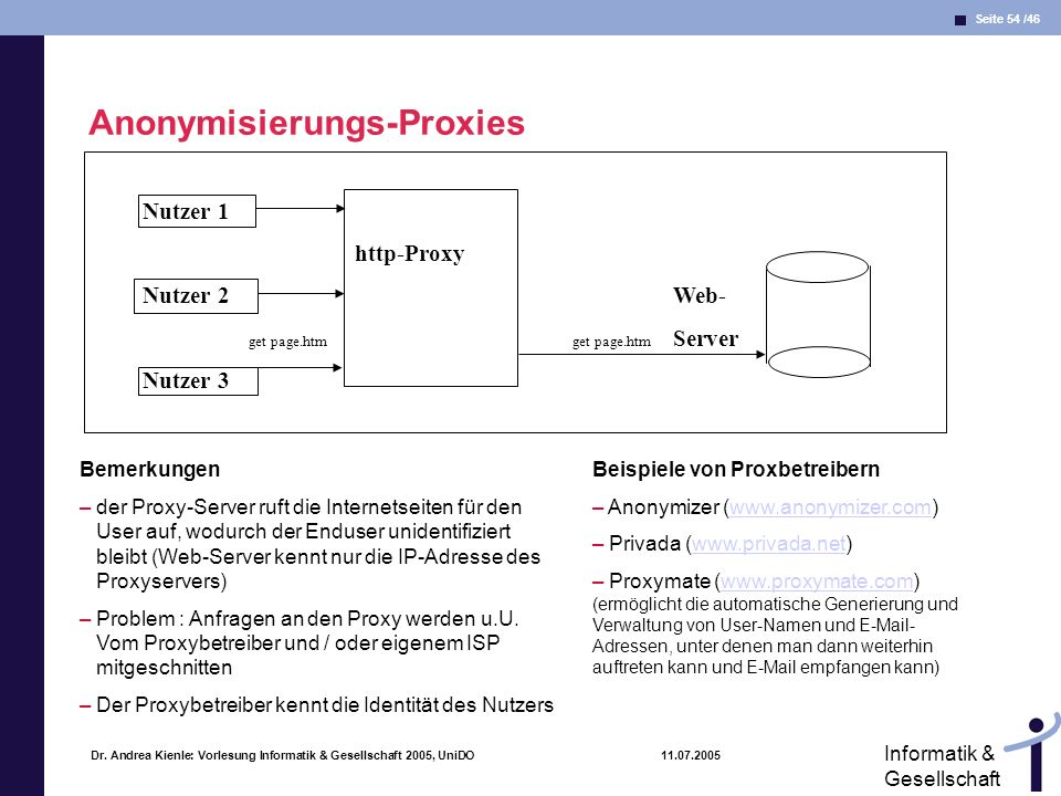 Anonymisierungs-Proxies