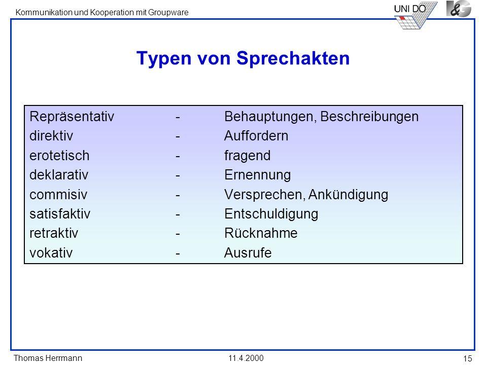 Typen von Sprechakten Repräsentativ - Behauptungen, Beschreibungen