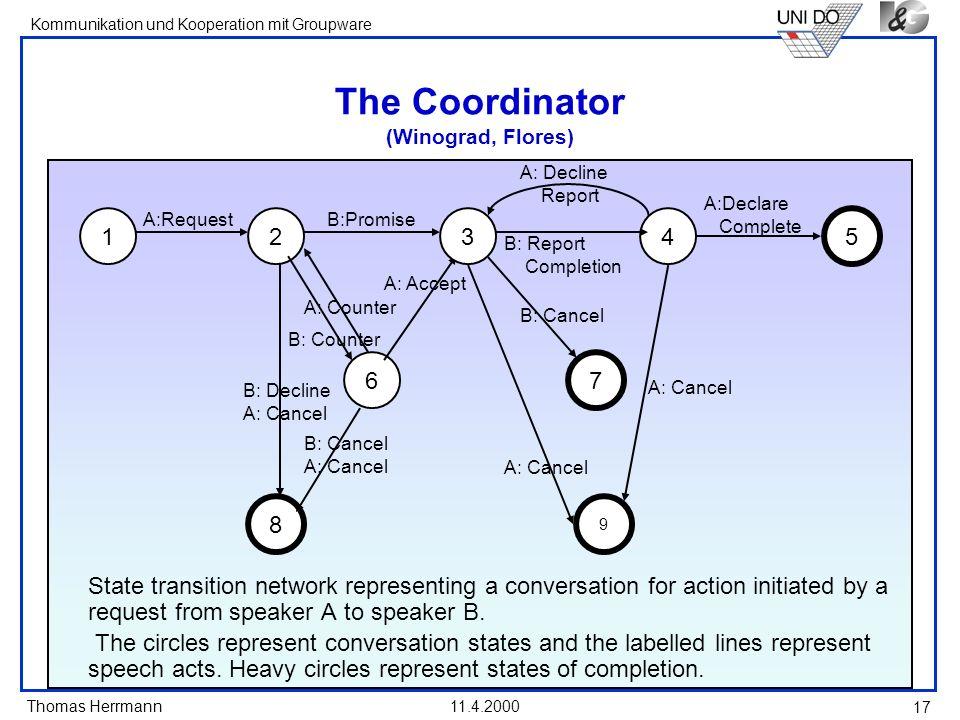 The Coordinator (Winograd, Flores)