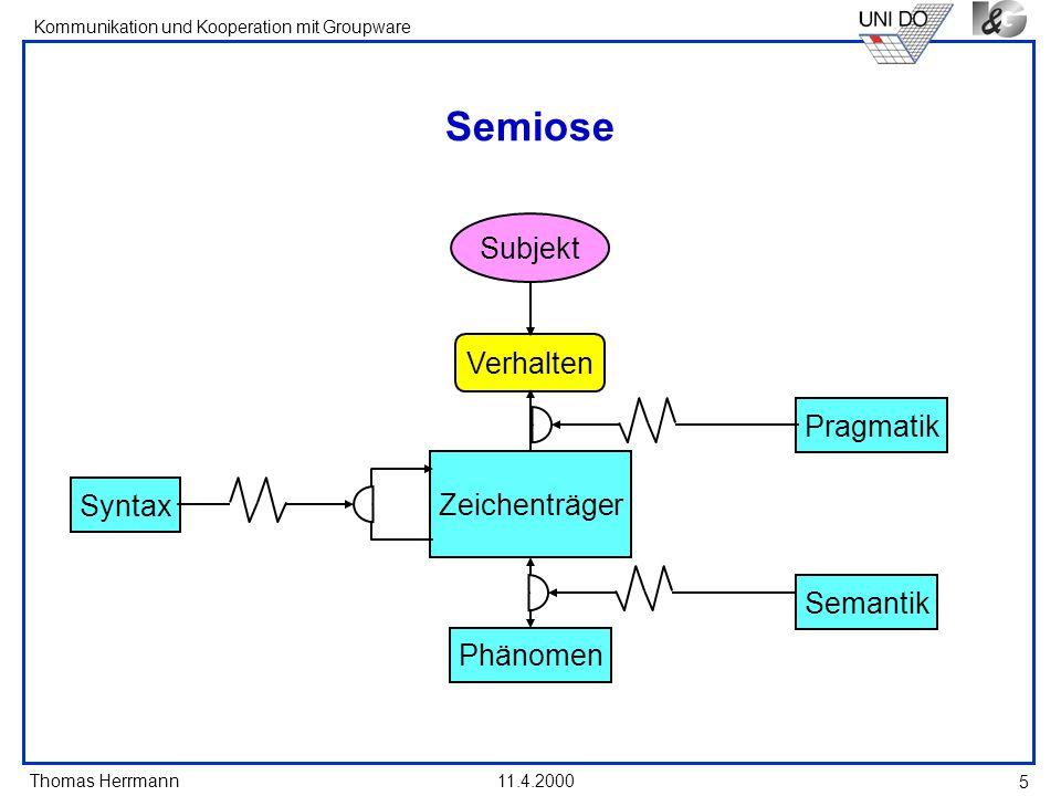 Semiose Subjekt Verhalten Pragmatik Zeichenträger Syntax Semantik