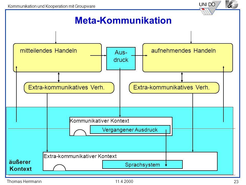 Meta-Kommunikation mitteilendes Handeln aufnehmendes Handeln Aus-