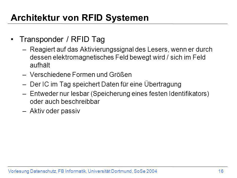 Architektur von RFID Systemen