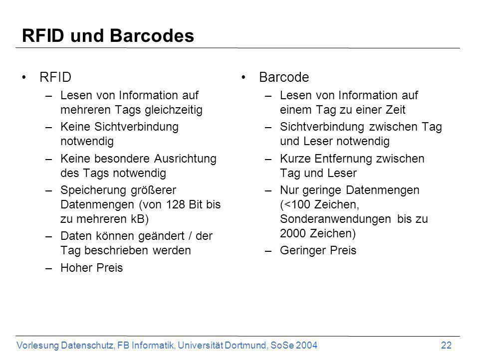RFID und Barcodes RFID Barcode