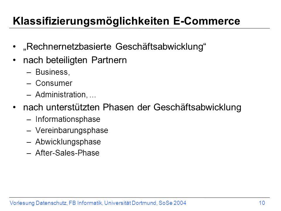 Klassifizierungsmöglichkeiten E-Commerce