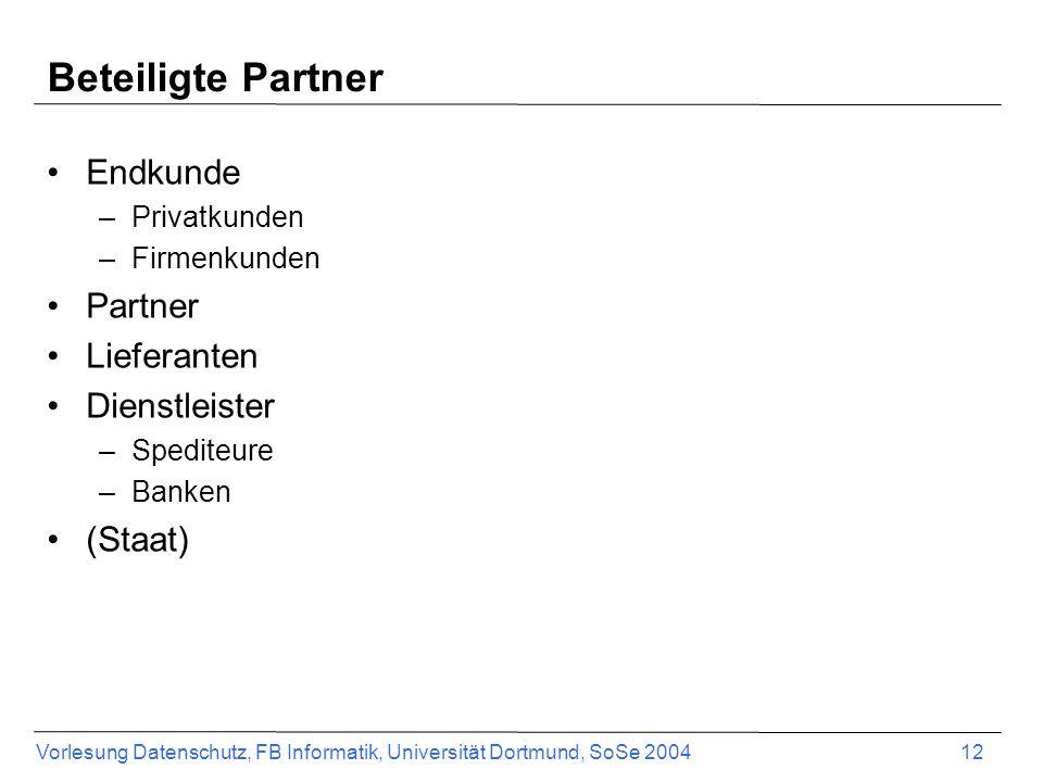 Beteiligte Partner Endkunde Partner Lieferanten Dienstleister (Staat)