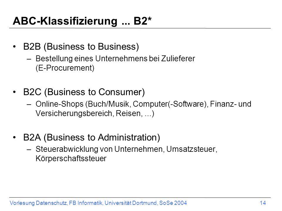 ABC-Klassifizierung ... B2*