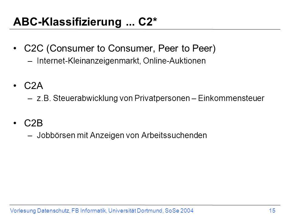 ABC-Klassifizierung ... C2*