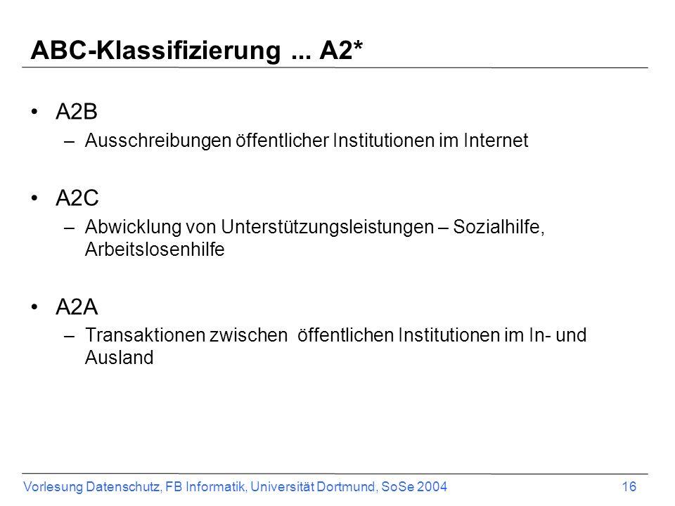 ABC-Klassifizierung ... A2*