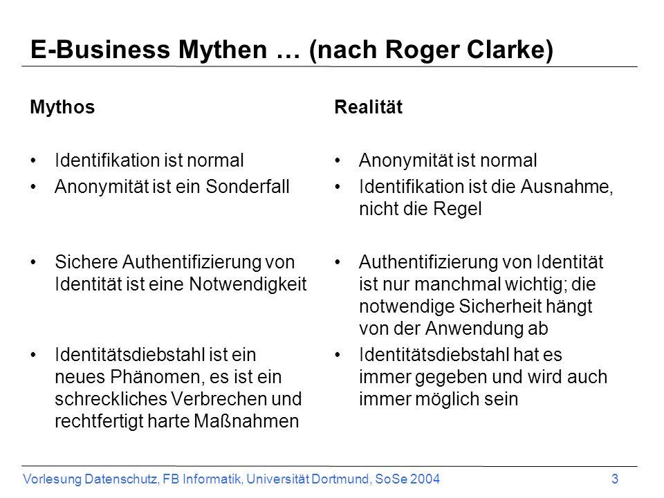 E-Business Mythen … (nach Roger Clarke)