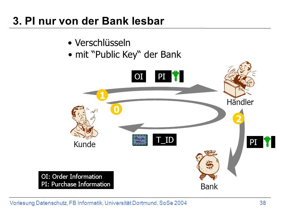 3. PI nur von der Bank lesbar