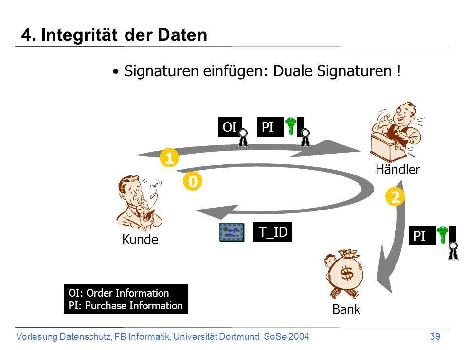 4. Integrität der Daten Signaturen einfügen: Duale Signaturen ! 2 1 OI