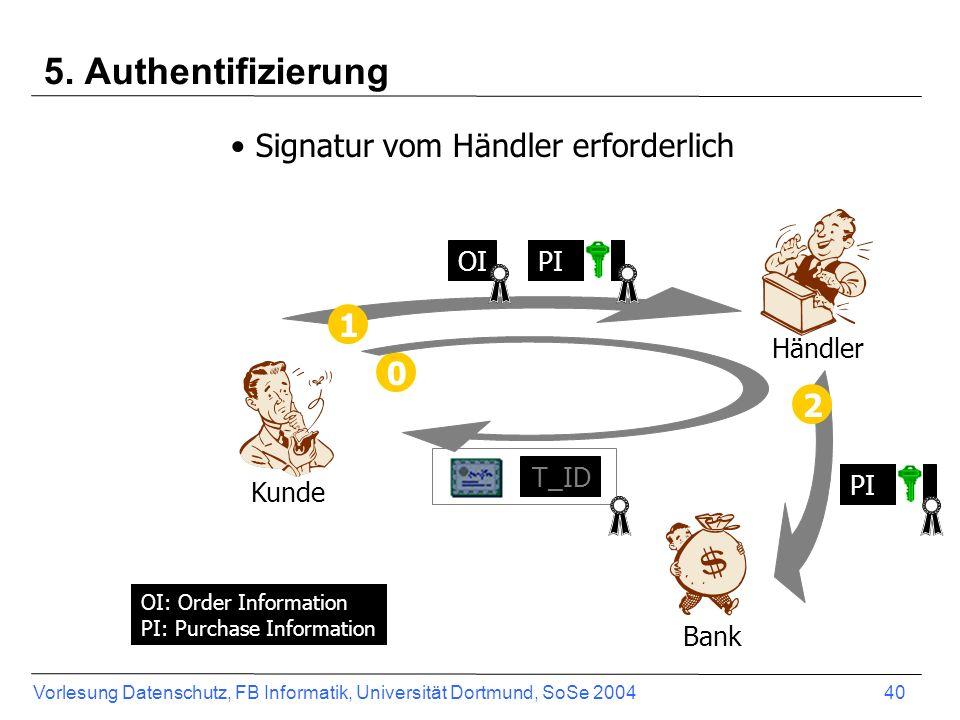 5. Authentifizierung Signatur vom Händler erforderlich 1 2 OI Händler