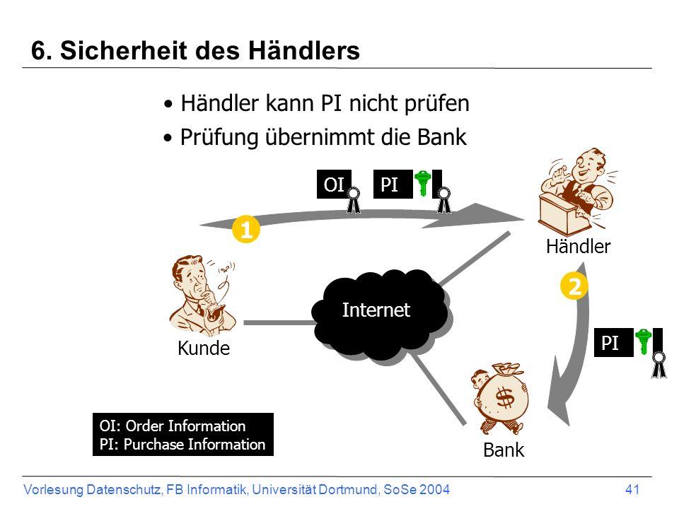 6. Sicherheit des Händlers