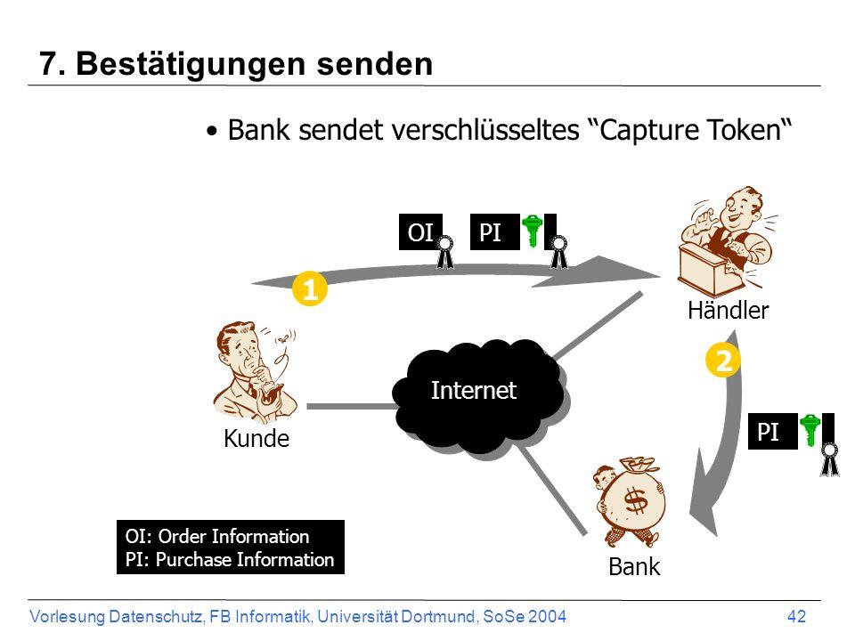 7. Bestätigungen senden Bank sendet verschlüsseltes Capture Token 1