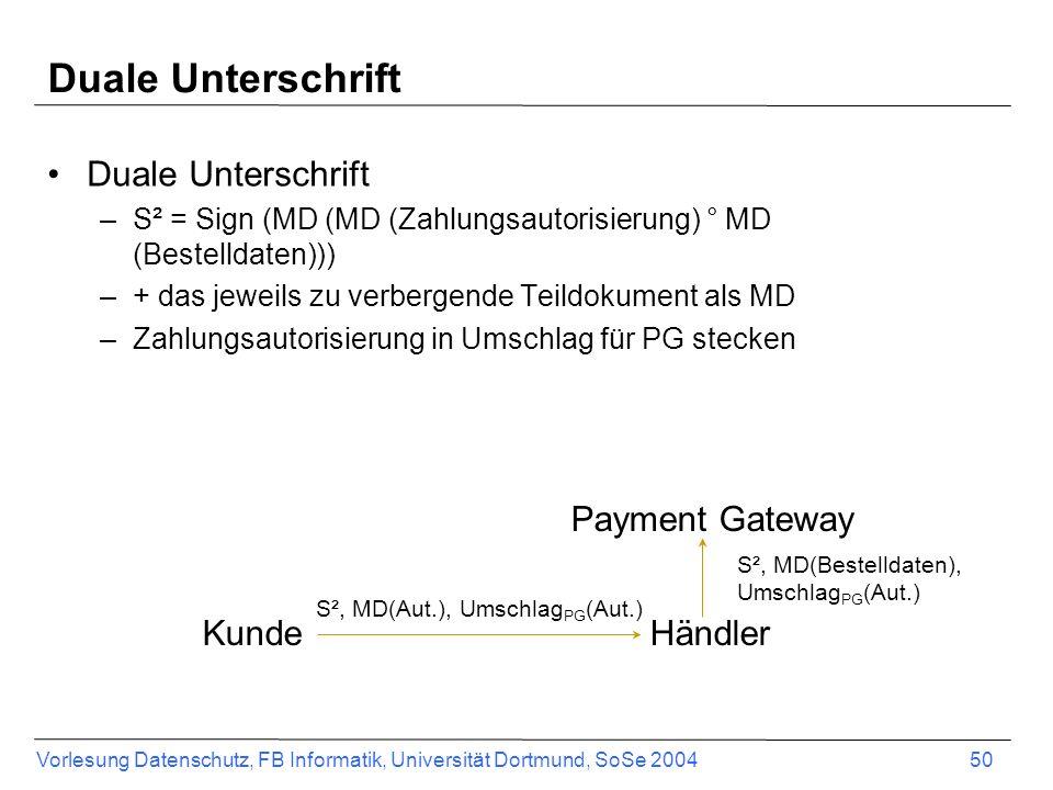 Duale Unterschrift Duale Unterschrift Payment Gateway Kunde Händler