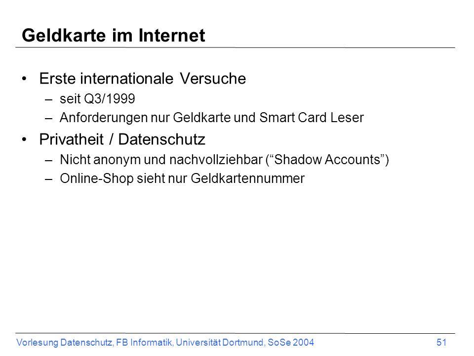 Geldkarte im Internet Erste internationale Versuche