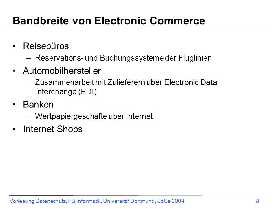 Bandbreite von Electronic Commerce