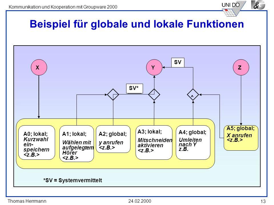 Beispiel für globale und lokale Funktionen