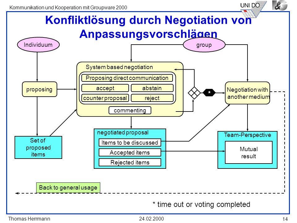 Konfliktlösung durch Negotiation von Anpassungsvorschlägen
