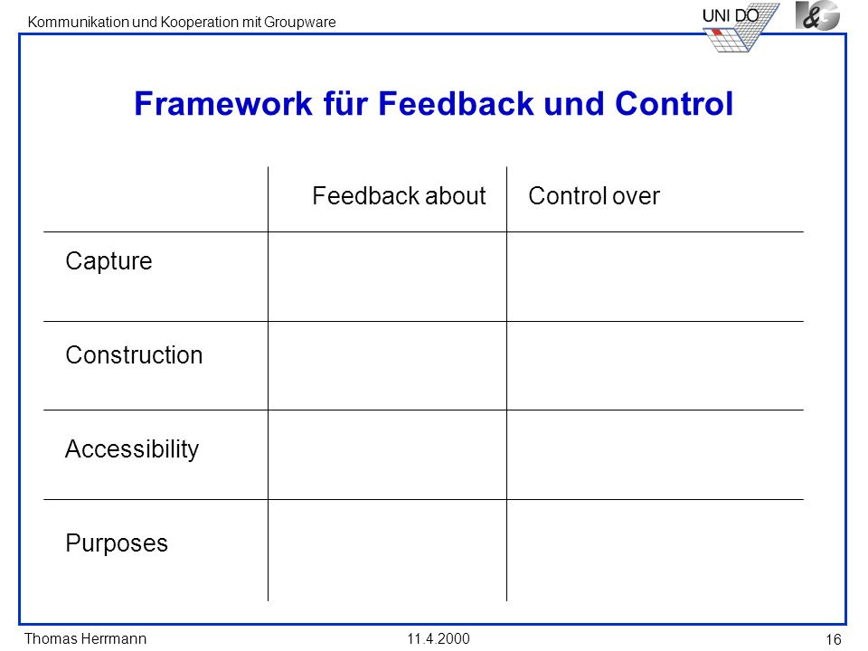 Framework für Feedback und Control