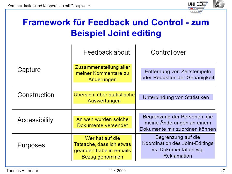 Framework für Feedback und Control - zum Beispiel Joint editing